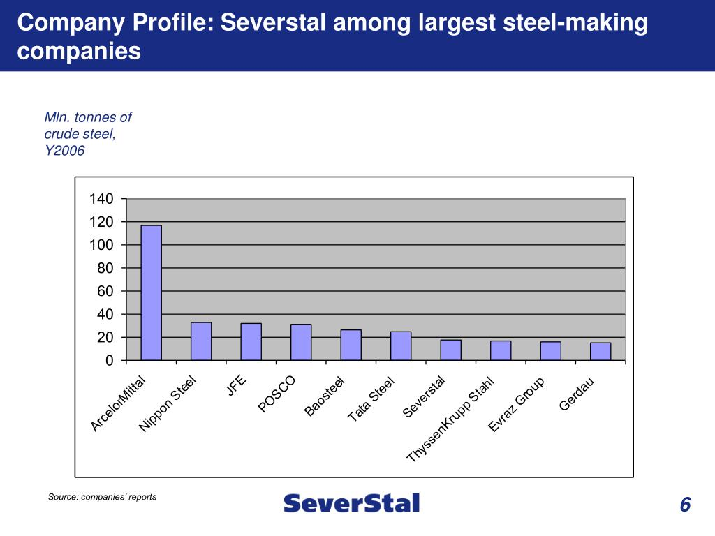Company Profile: Severstal among largest steel-making companies