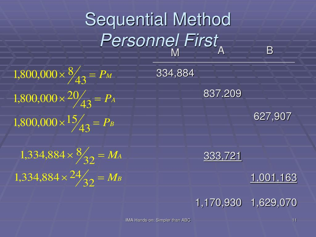 Sequential Method