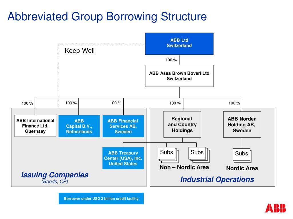 ABB Ltd
