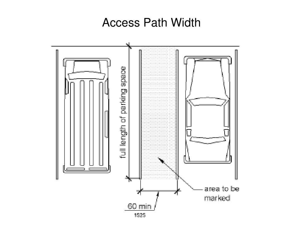 Access Path Width