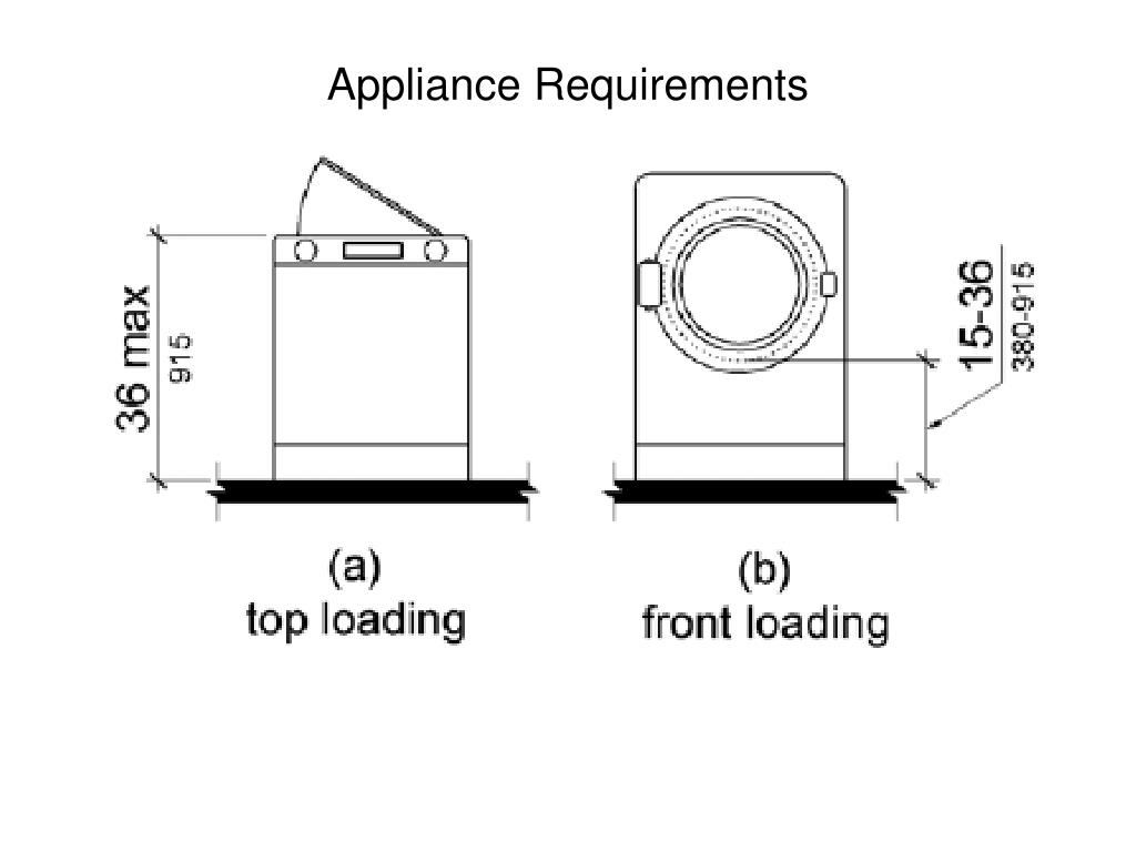 Appliance Requirements
