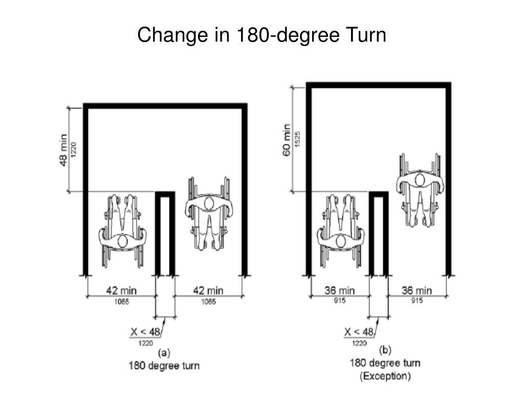Change in 180-degree Turn