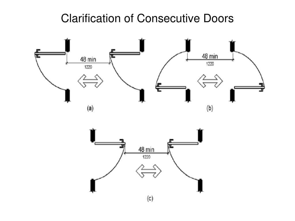 Clarification of Consecutive Doors