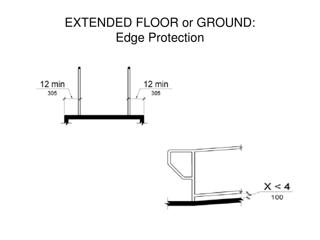 EXTENDED FLOOR or GROUND: