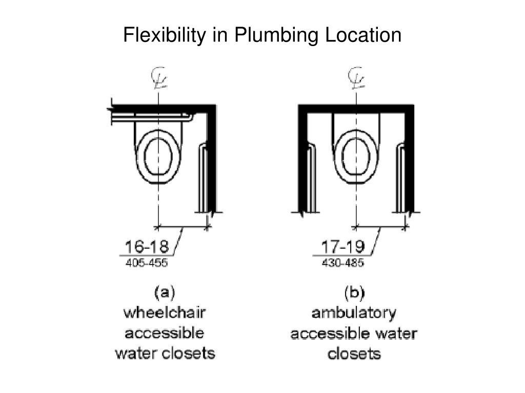 Flexibility in Plumbing Location