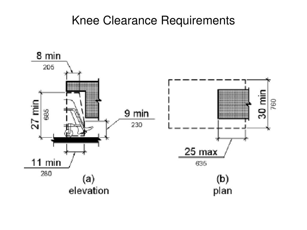 Knee Clearance Requirements