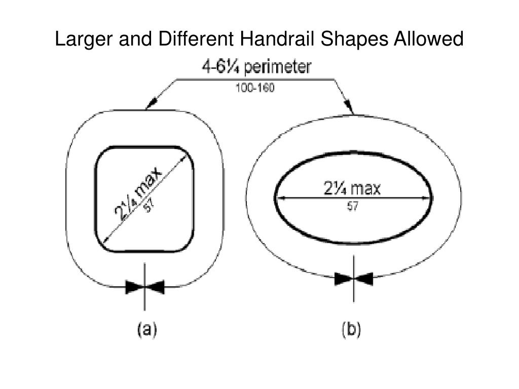 Larger and Different Handrail Shapes Allowed