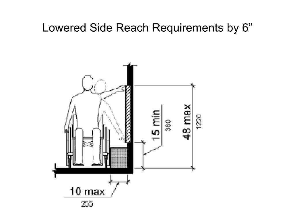 """Lowered Side Reach Requirements by 6"""""""