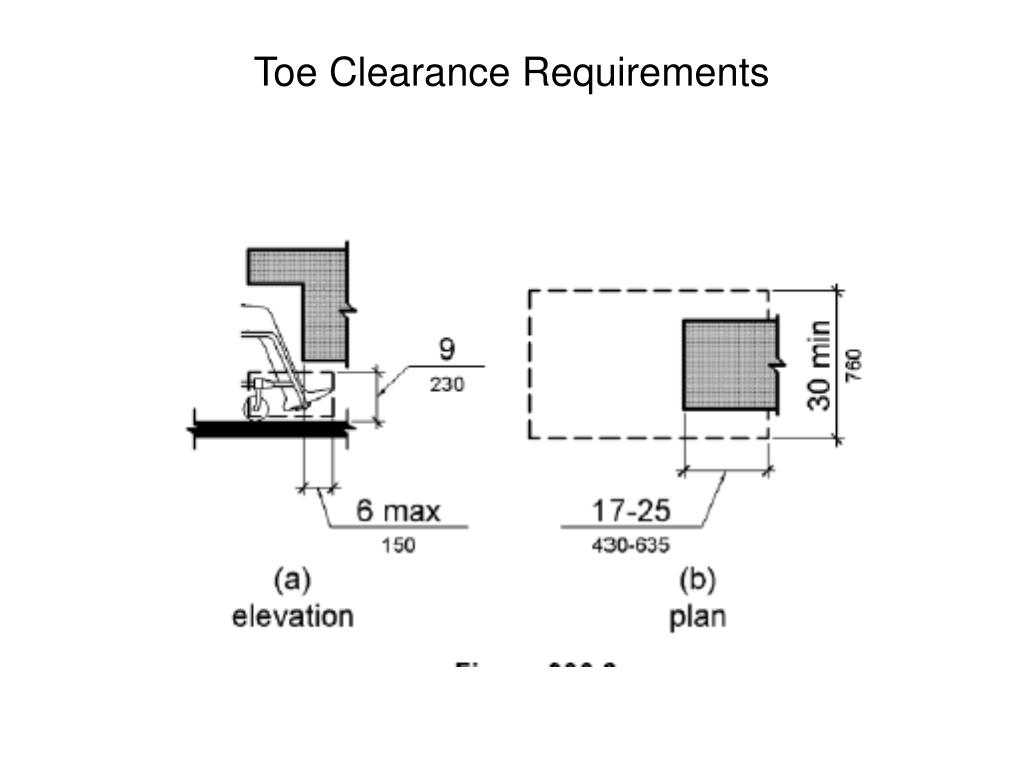 Toe Clearance Requirements