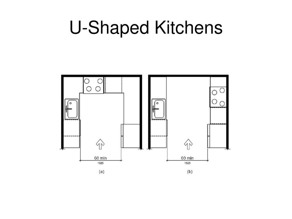 U-Shaped Kitchens