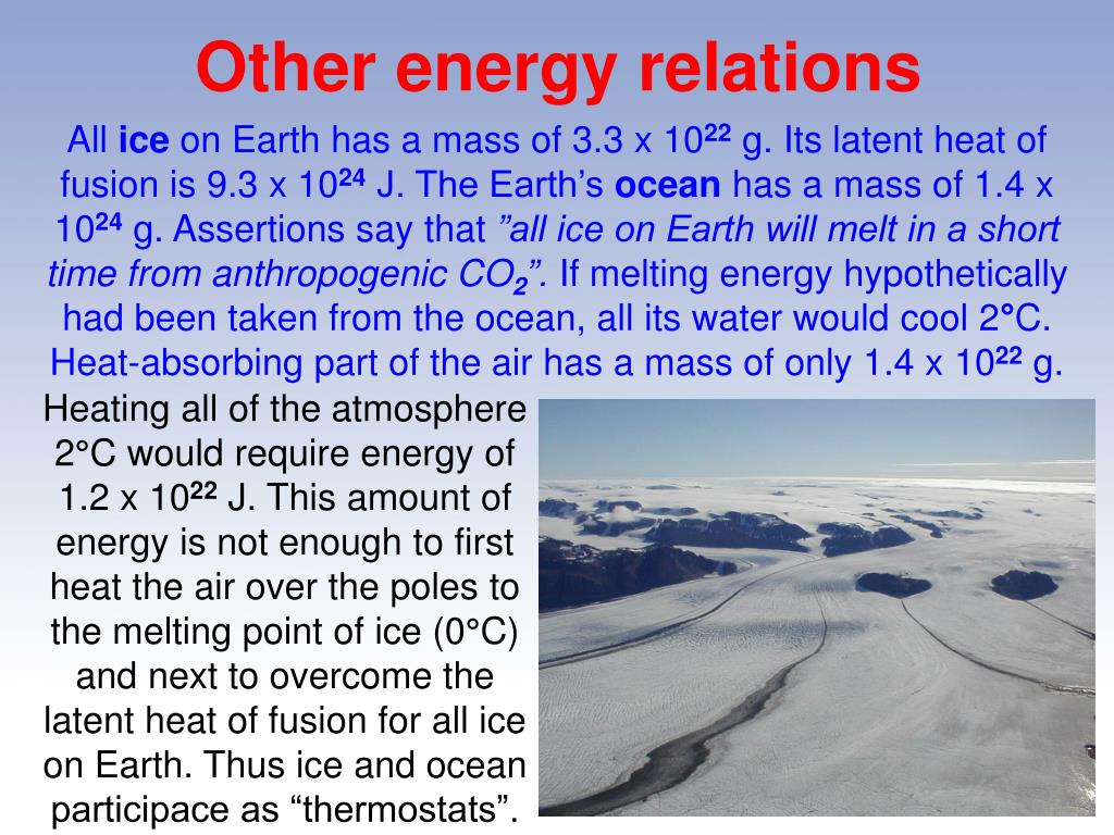 Other energy relations