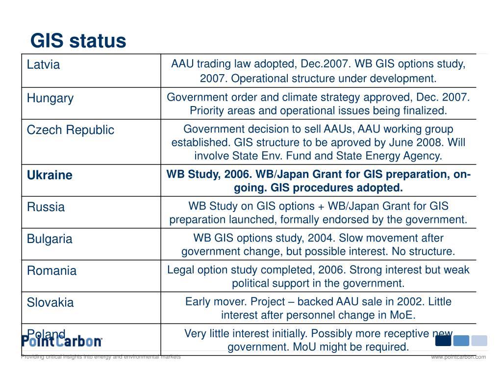 GIS status