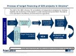 process of target financing of gis projects in ukraine