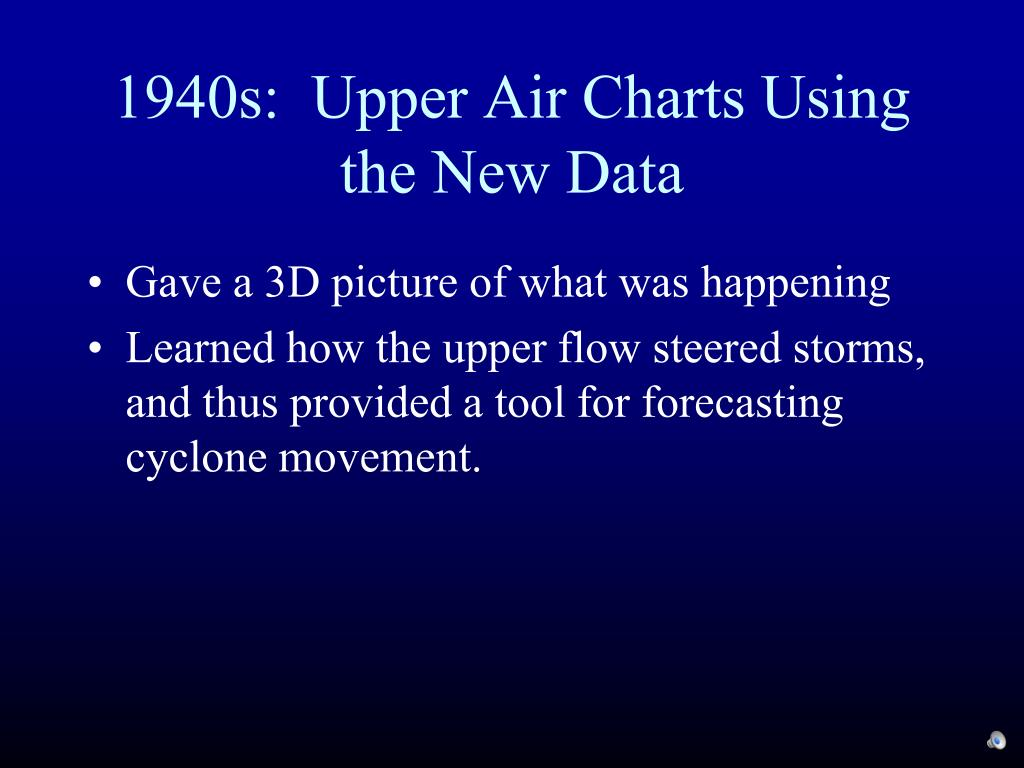 1940s:  Upper Air Charts Using the New Data