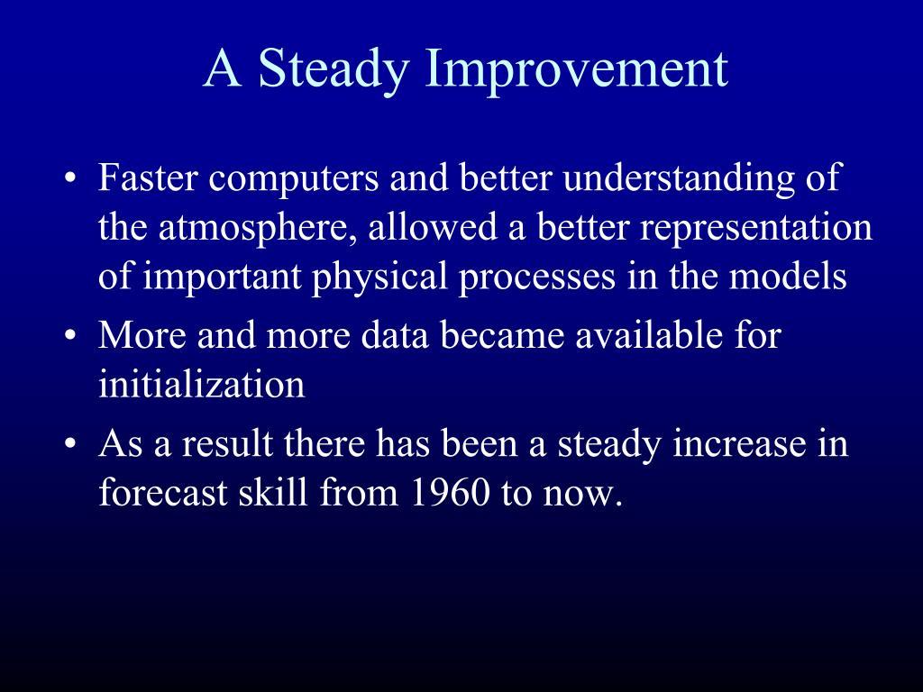 A Steady Improvement