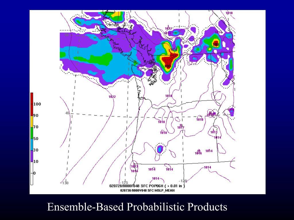 Ensemble-Based Probabilistic Products