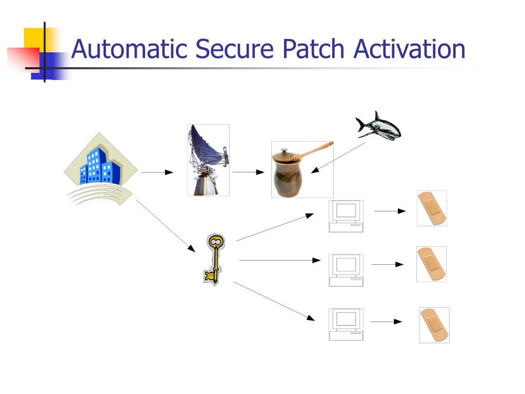 Automatic Secure Patch Activation