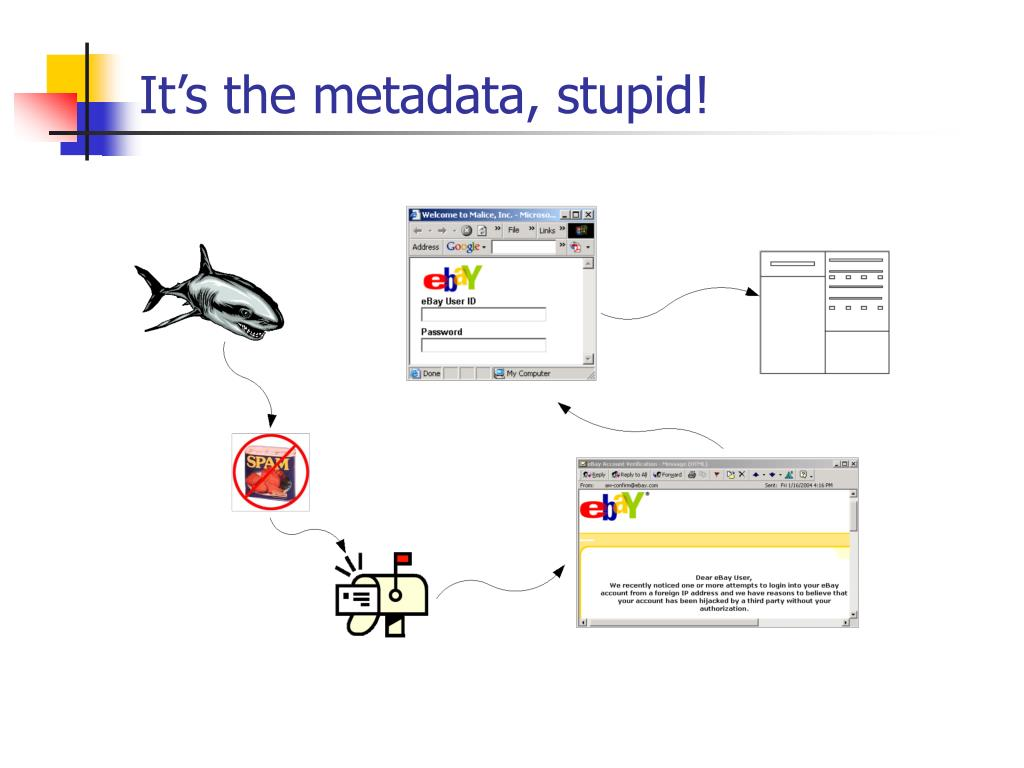 It's the metadata, stupid!