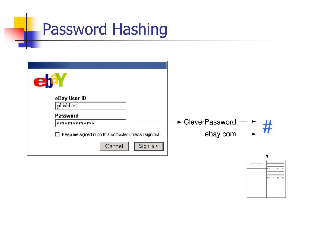 Password Hashing