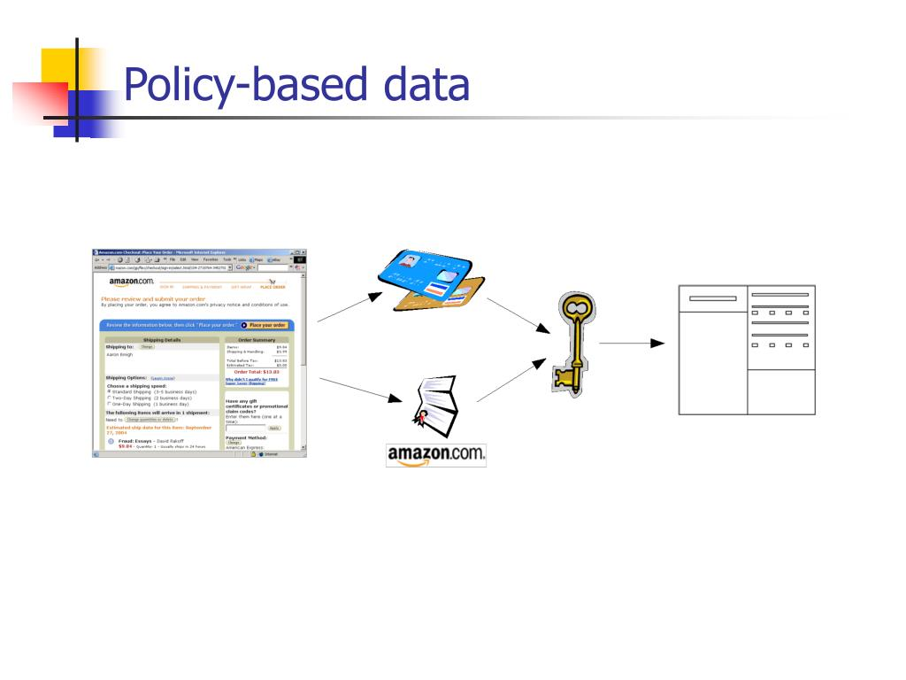 Policy-based data