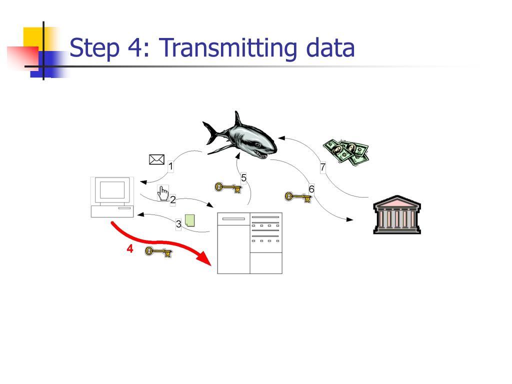 Step 4: Transmitting data