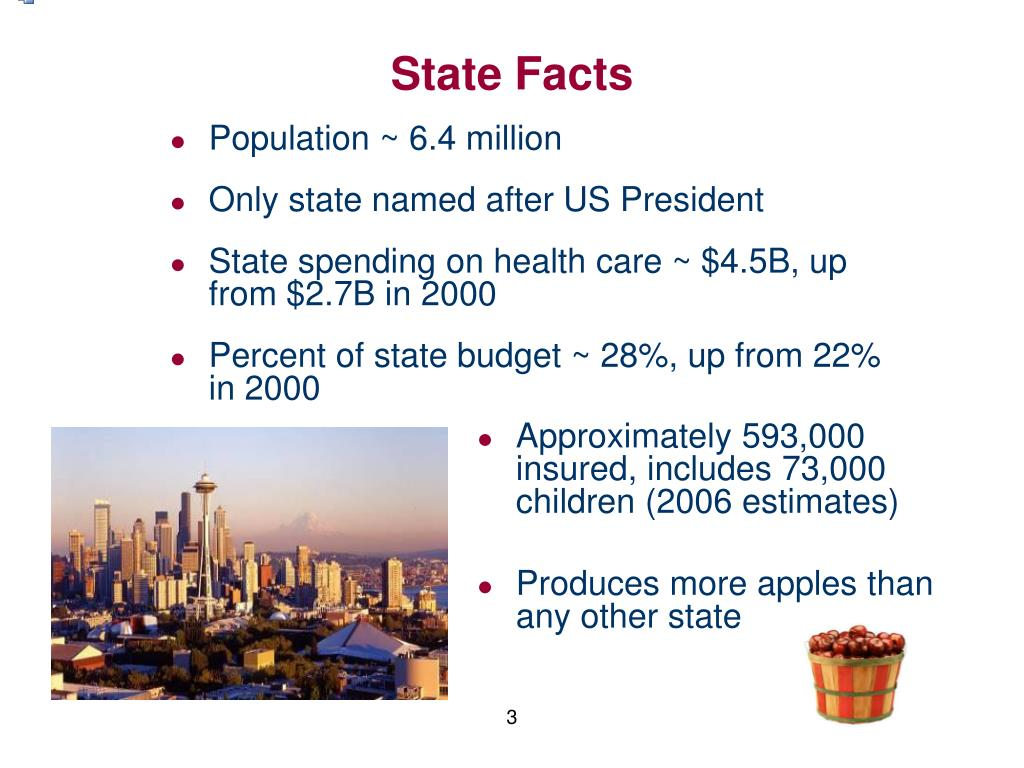 State Facts