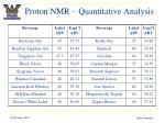 proton nmr quantitative analysis4
