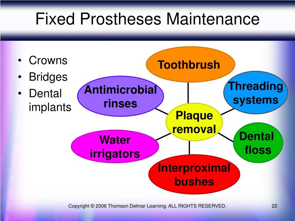 Fixed Prostheses Maintenance