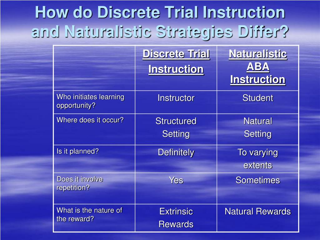 How do Discrete Trial Instruction and Naturalistic Strategies Differ?