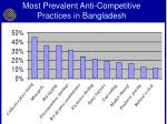 most prevalent anti competitive practices in bangladesh