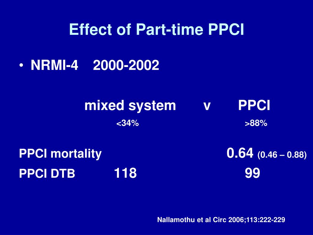 Effect of Part-time PPCI