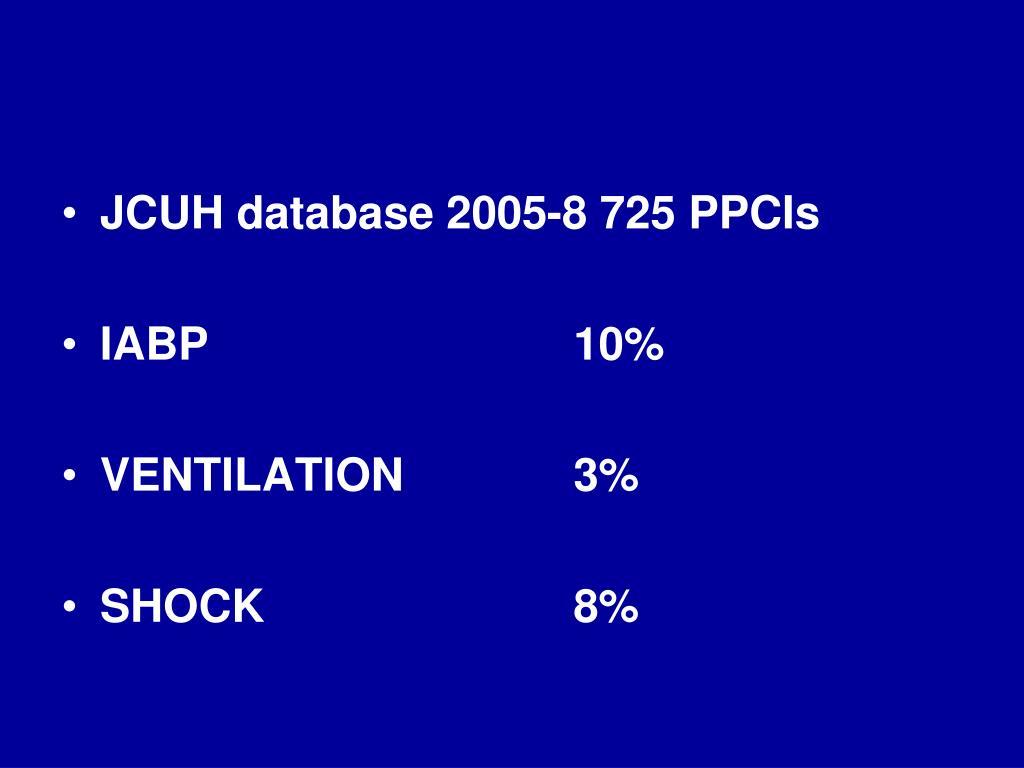 JCUH database 2005-8 725 PPCIs