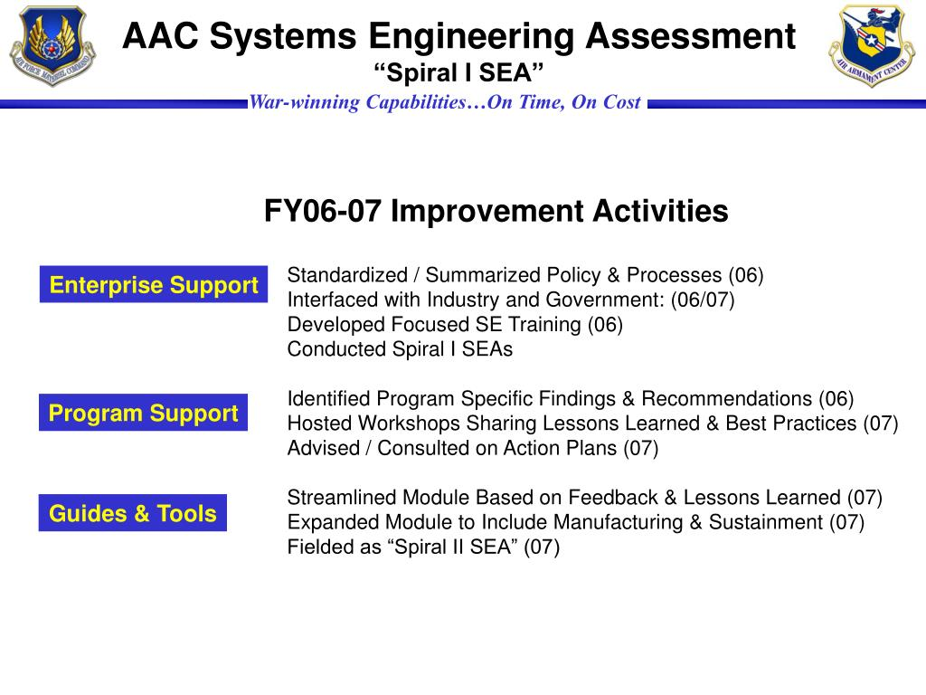 AAC Systems Engineering Assessment