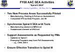 fy08 aac sea activities spiral ii sea