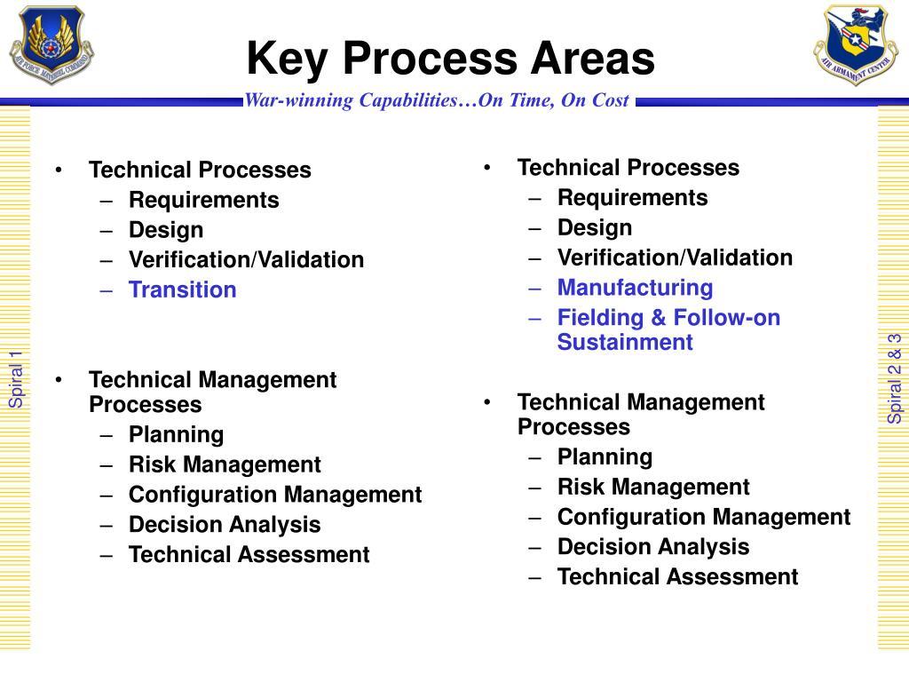 Technical Processes