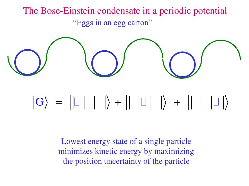 The Bose-Einstein condensate in a periodic potential