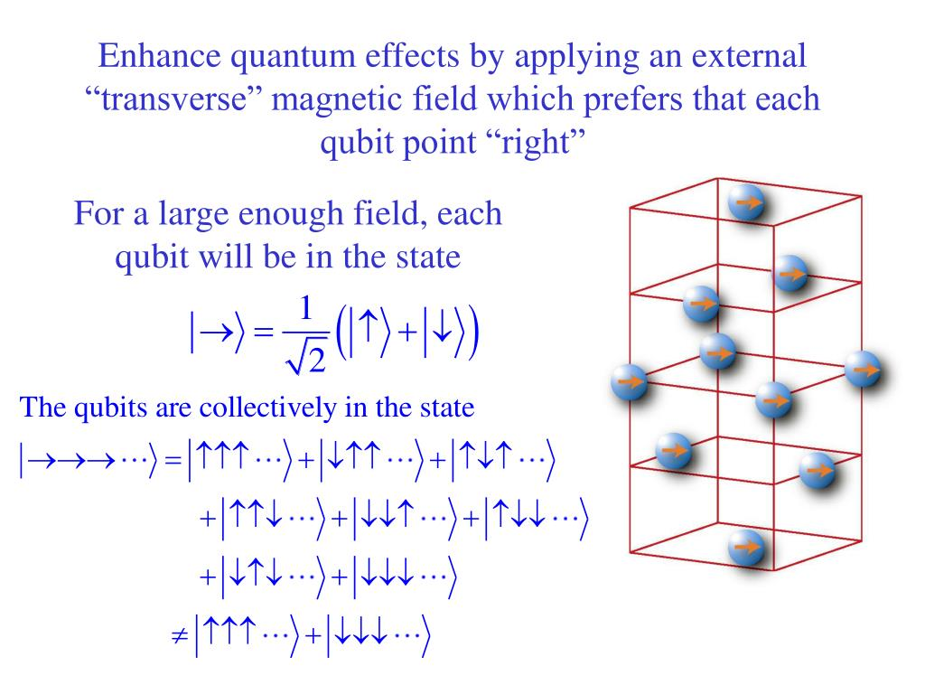 "Enhance quantum effects by applying an external ""transverse"" magnetic field which prefers that each qubit point ""right"""