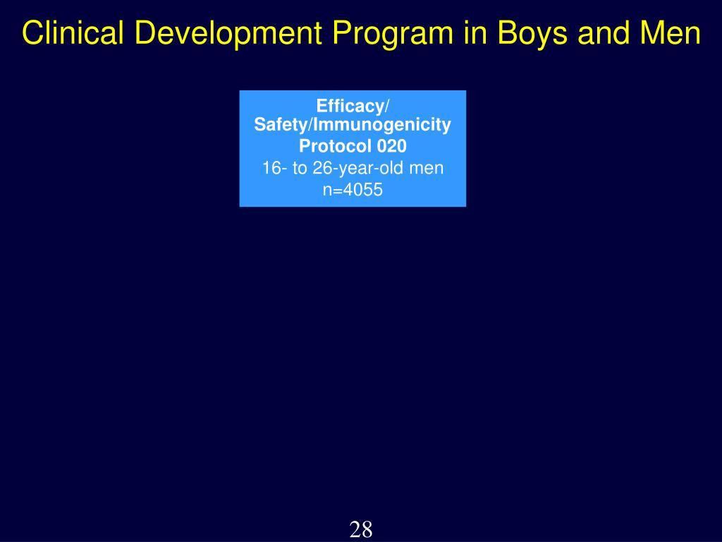Clinical Development Program in Boys and Men
