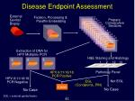disease endpoint assessment41