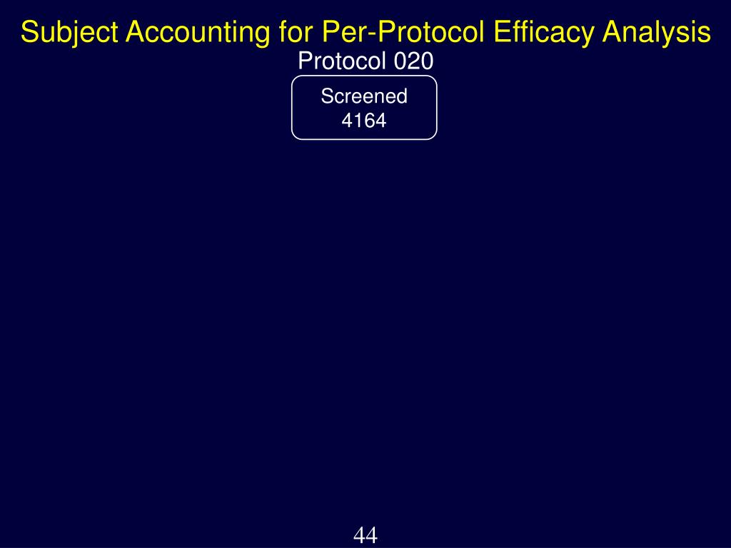 Subject Accounting for Per-Protocol Efficacy Analysis