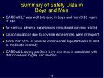 summary of safety data in boys and men