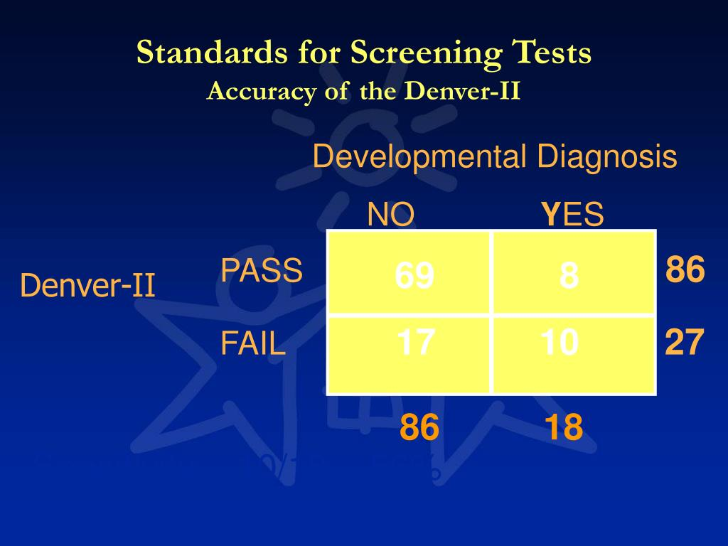 Standards for Screening Tests