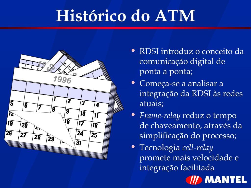 Histórico do ATM