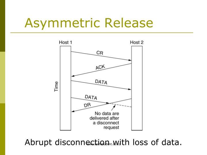 Asymmetric Release