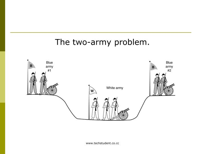The two-army problem.