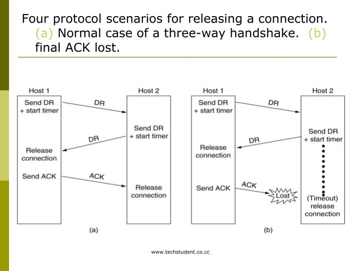 Four protocol scenarios for releasing a connection.