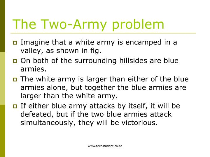 The Two-Army problem