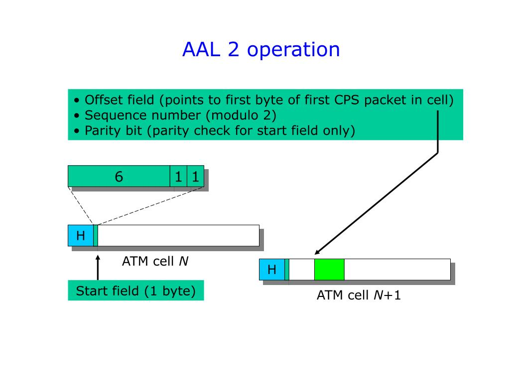 AAL 2 operation