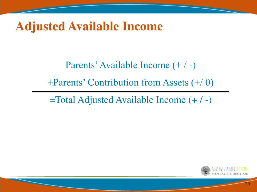 Adjusted Available Income