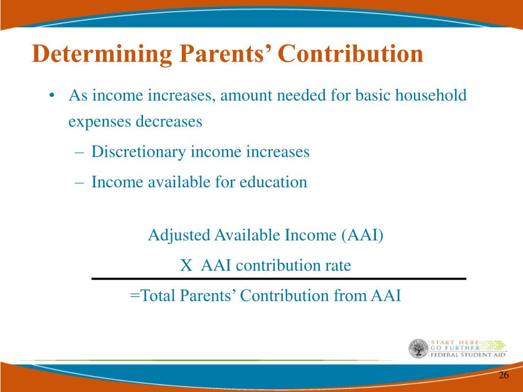 Determining Parents' Contribution